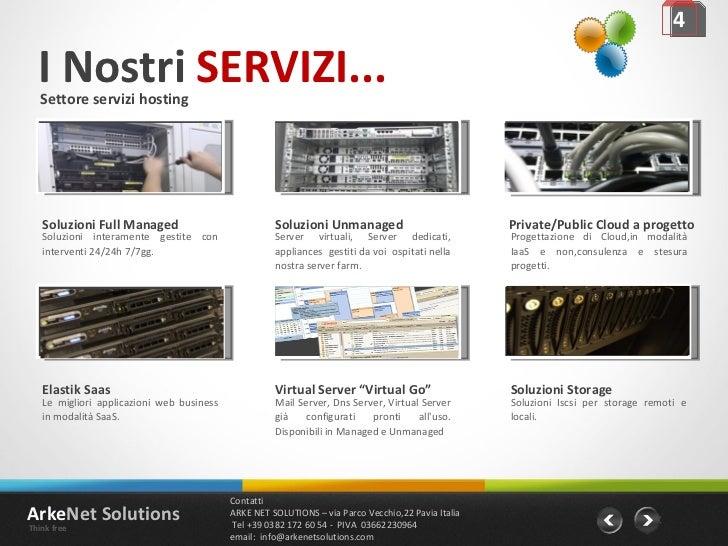 I Nostri  SERVIZI... 4 photo Progettazione di Cloud,in modalità IaaS e non,consulenza e stesura progetti. Private/Public C...