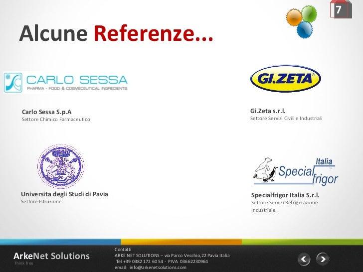 Alcune  REFERENZE... 7 Settore Automotive Settore Servizi Civili e Industriali Gi.Zeta s.r.l. Settore Istruzione.  Univers...