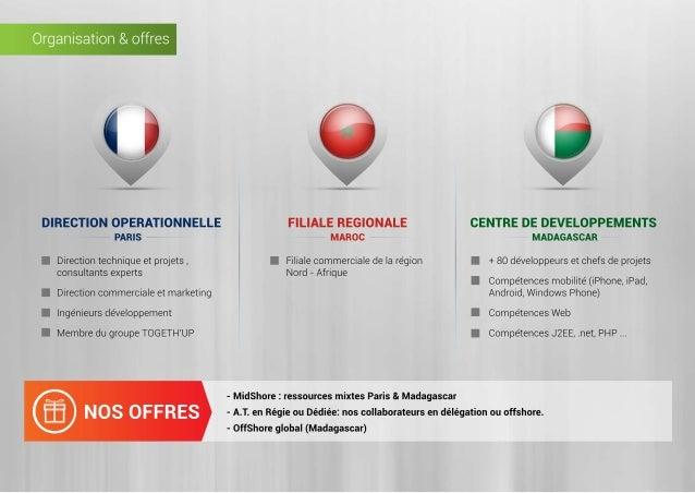 Organisation&offres DIRECTIONOPERATIONNELLE PARIS MAROC MADAGASCAR FILIALEREGIONALE CENTREDEDEVELOPPEMENTS Directiontechni...
