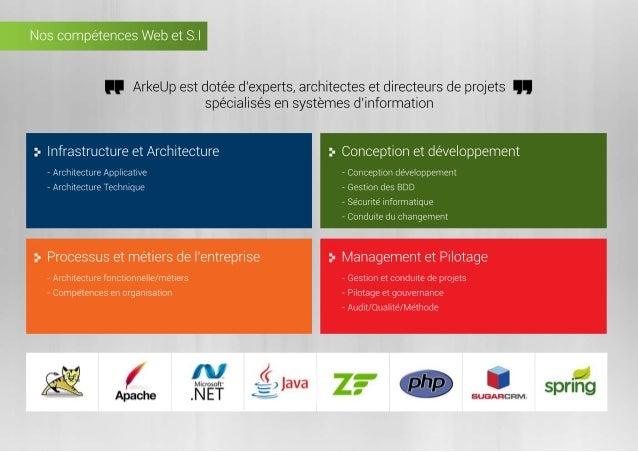 NoscompétencesWebetS.I ArkeUpestdotéed'experts,architectesetdirecteursdeprojets spécialisésensystèmesd'information Infrast...