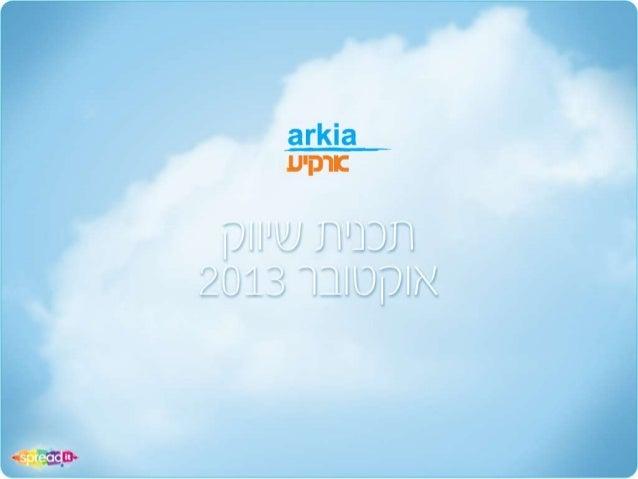 Arkia presentation 2013 - מצגת ארקיע 2013