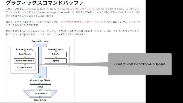 namespace UnityEngine.XR.iOS { public class UnityARGeneratePlane : MonoBehaviour { public GameObject planePrefab; pri...