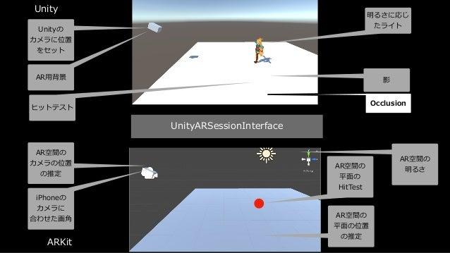 垂直な⾯をUnity上で作って 物理シミュレーションと Occlusion