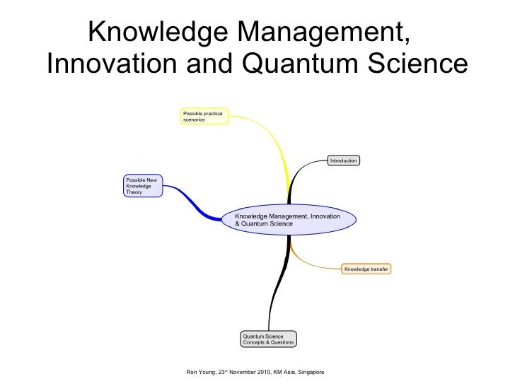 Knowledge Management,  Innovation and Quantum Science Ron Young, 23 rd  November 2010, KM Asia, Singapore