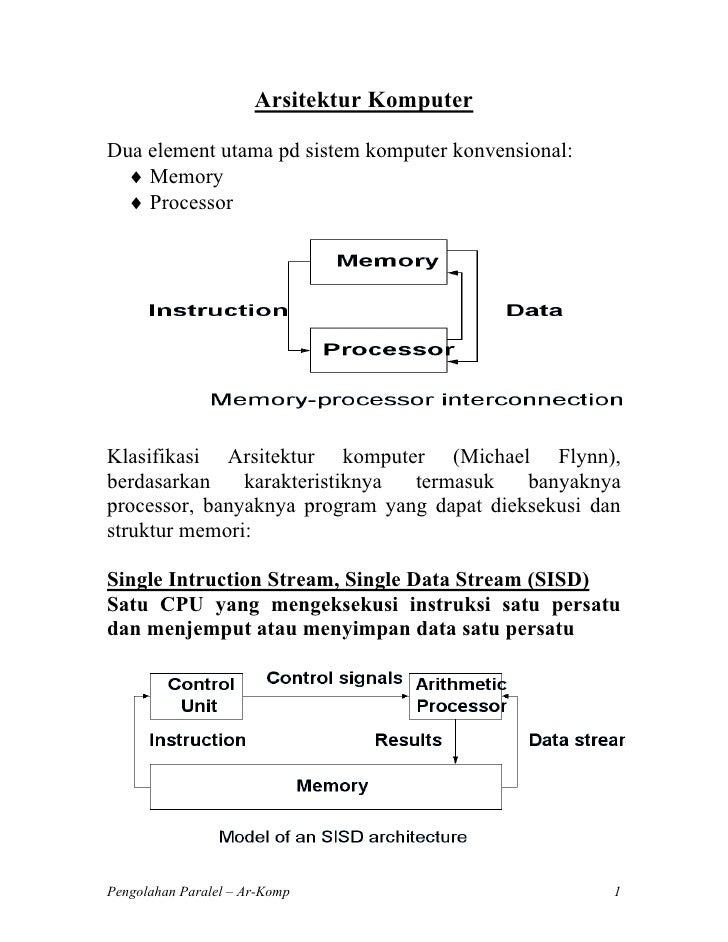 Arsitektur KomputerDua element utama pd sistem komputer konvensional:  ♦ Memory  ♦ ProcessorKlasifikasi Arsitektur kompute...