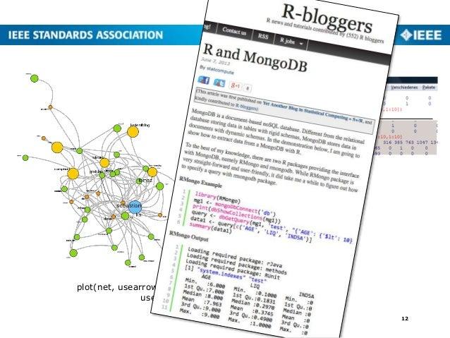 Analytics: cRunch 12 = t(im) %*% im plot(net, usearrows = TRUE, usecurve = T)