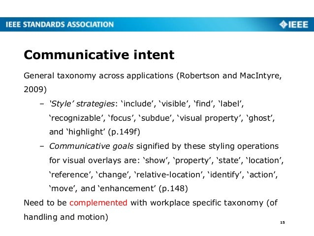 General taxonomy across applications (Robertson and MacIntyre, 2009) – 'Style' strategies: 'include', 'visible', 'find', '...