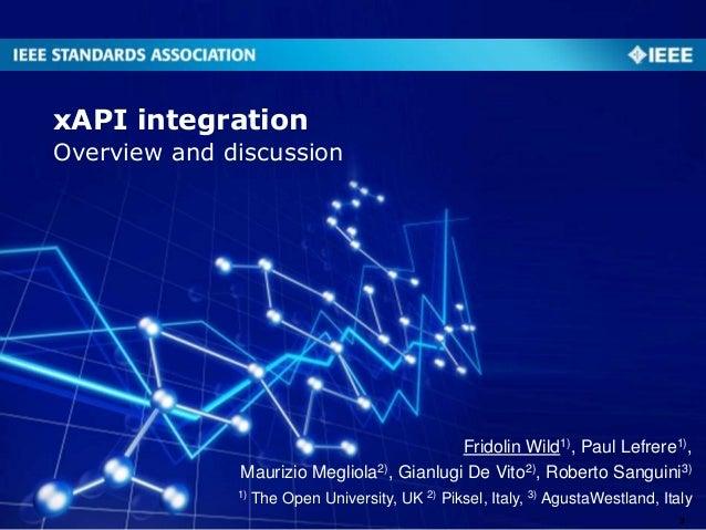Overview and discussion xAPI integration 3 Fridolin Wild1), Paul Lefrere1), Maurizio Megliola2), Gianlugi De Vito2), Rober...