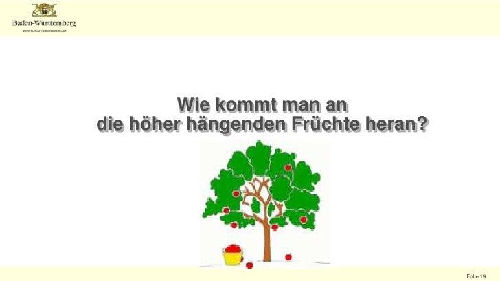 """Erfolge bei den """"Low HangingFruits"""" <br />Übernachtungen ausländischer Gäste in Baden-Württemberg<br />Quelle: www.statist..."""