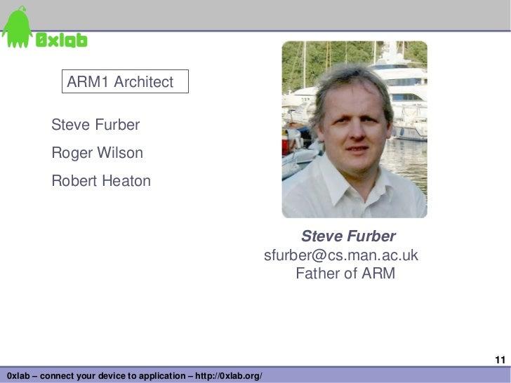 ARM1Architect          SteveFurber          RogerWilson          RobertHeaton                                         ...