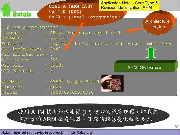 Application Note – Core Type &                  0x41A(ARMLtd)   Revision Identification, ARM                  0x44D(D...