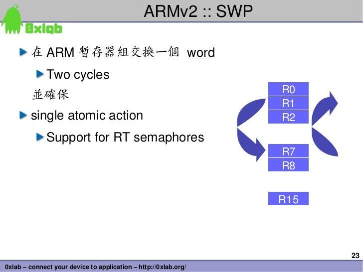 ARMv2::SWP        在 ARM 暫存器組交換一個 word              Twocycles                                                           ...