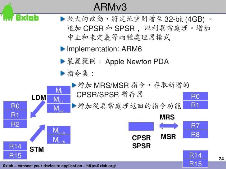ARMv3                                   較大的改動,將定址空間增至 32bit(4GB) 。                                   追加 CPSR 和 SPSR ,以利異...