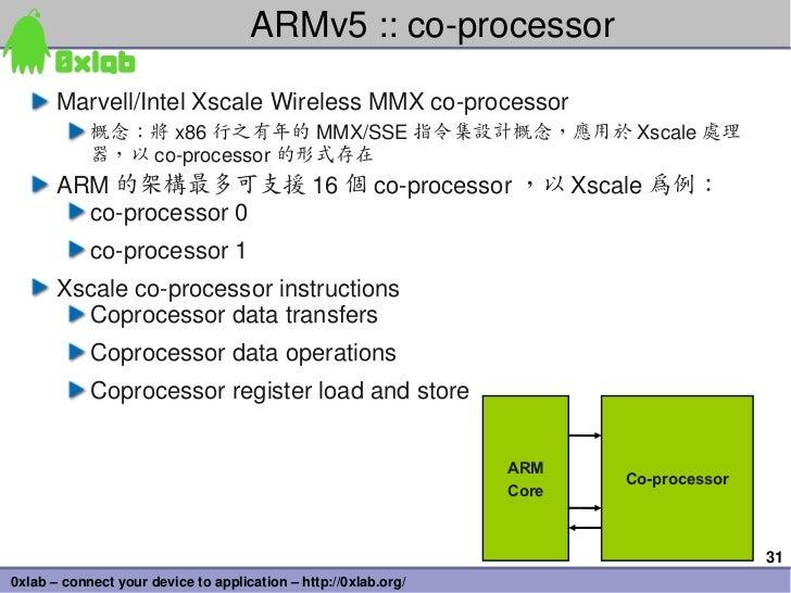 ARMv5::coprocessor       Marvell/IntelXscaleWirelessMMXcoprocessor            概念:將 x86 行之有年的 MMX/SSE 指令集設計概念,應用於 X...