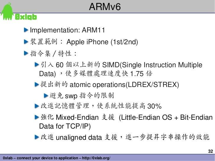 ARMv6               Implementation:ARM11               裝置範例: AppleiPhone(1st/2nd)               指令集 / 特性:              ...