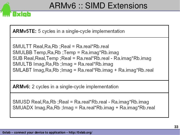 ARMv6::SIMDExtensions                                                                 330xlab–connectyourdeviceto...