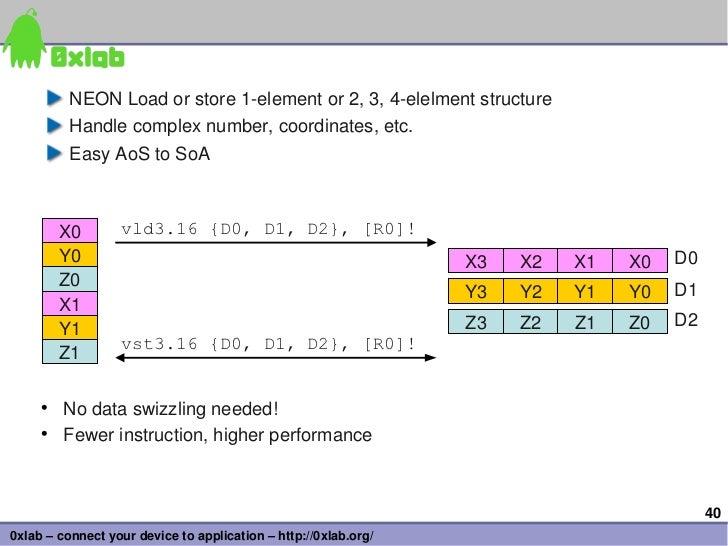 NEONLoadorstore1elementor2,3,4elelmentstructure          Handlecomplexnumber,coordinates,etc.          Easy...