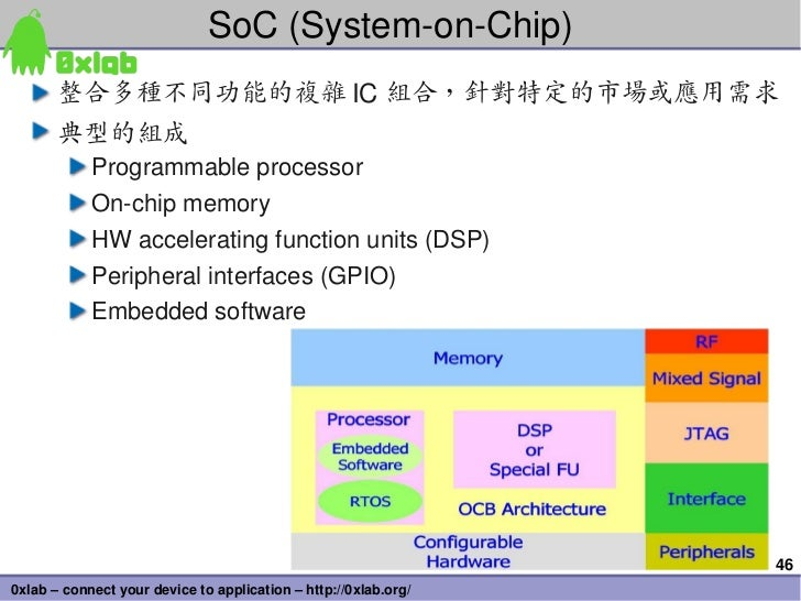 SoC(SystemonChip)       整合多種不同功能的複雜 IC 組合,針對特定的市場或應用需求       典型的組成            Programmableprocessor            Onchip...