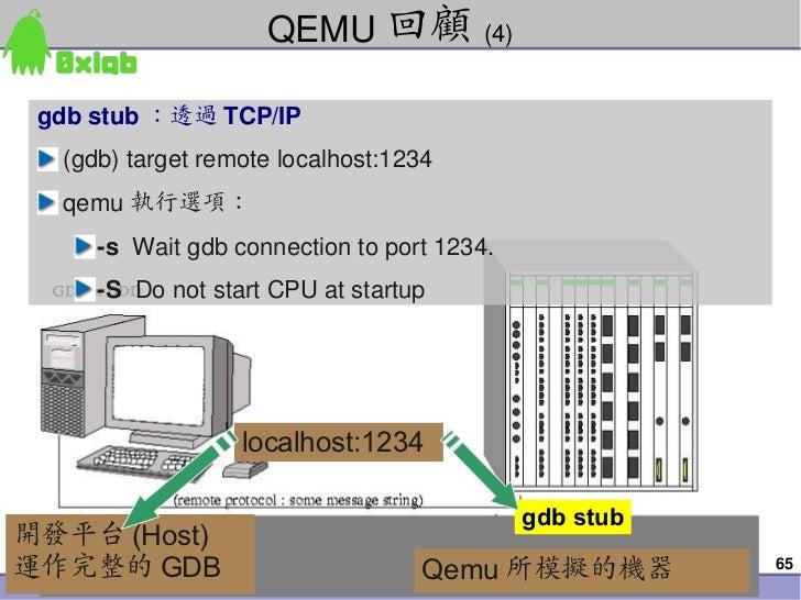 QEMU 回顧 (4)    gdbstub :透過 TCP/IP        (gdb)targetremotelocalhost:1234        qemu 執行選項:             sWaitgdbco...