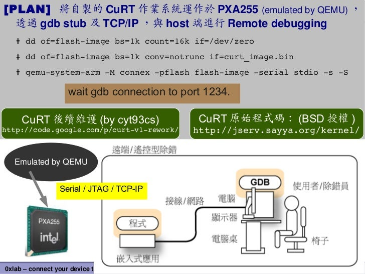 [PLAN] 將自製的 CuRT 作業系統運作於 PXA255(emulatedbyQEMU) ,  透過 gdbstub 及 TCP/IP ,與 host 端進行 Remotedebugging   #ddof=flashim...