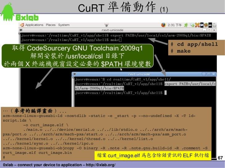CuRT 準備動作 (1)                                                                      #cdapp/shell 取得 CodeSourcery GNU Tool...