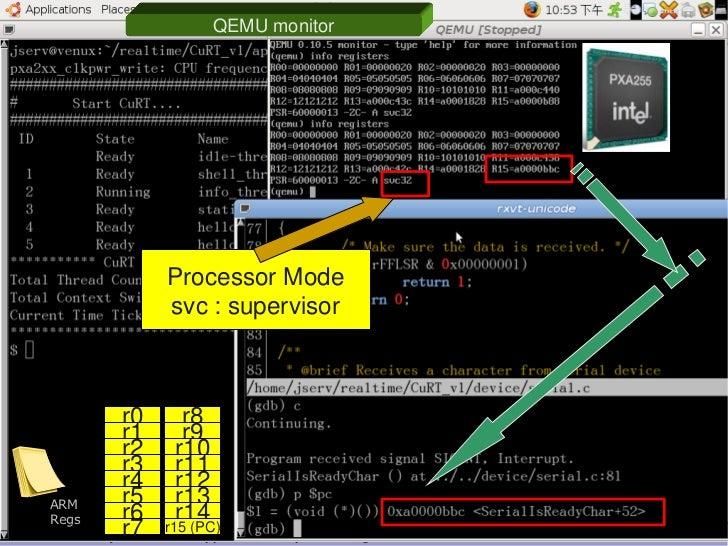 QEMUmonitor                          ProcessorMode                          svc:supervisor                  r0        ...