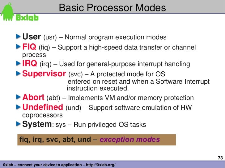 BasicProcessorModes          User(usr)–Normalprogramexecutionmodes          FIQ(fiq)–Supportahighspeeddata...