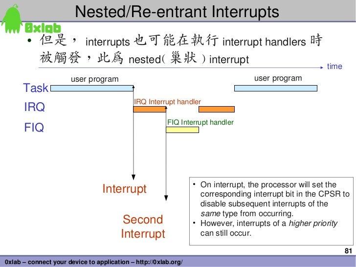 Nested/ReentrantInterrupts       • 但是, interrupts 也可能在執行 interrupthandlers 時         被觸發,此為 nested( 巢狀 )interrupt    ...