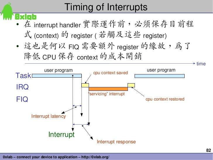 TimingofInterrupts       • 在 interrupthandler 實際運作前,必須保存目前程         式 (context) 的 register( 若觸及這些 register)       • ...