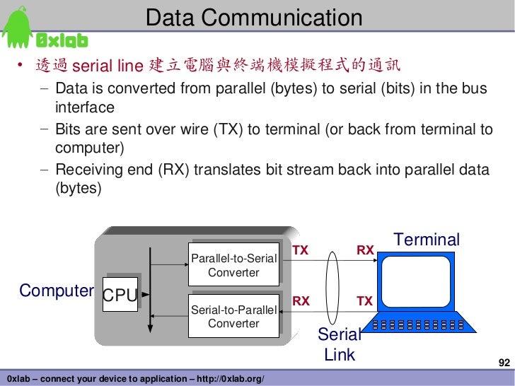 DataCommunication  • 透過 serialline 建立電腦與終端機模擬程式的通訊       – Dataisconvertedfromparallel(bytes)toserial(bits)in...