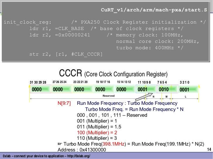 CuRT_v1/arch/arm/mach-pxa/start.S                                                                    CuRT_v1/arch/arm/mach...