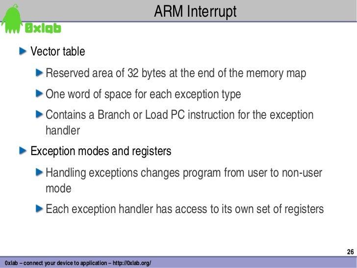 ARMInterrupt          Vectortable                 Reservedareaof32bytesattheendofthememorymap                ...