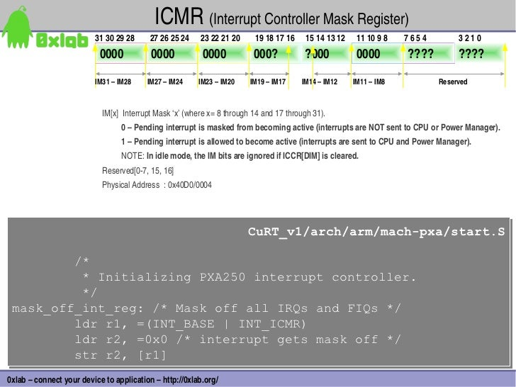 ICMR(InterruptControllerMaskRegister)                         31302928     27262524    23222120      191817...
