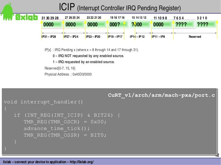 ICIP(InterruptControllerIRQPendingRegister)                          31302928     27262524    23222120     ...