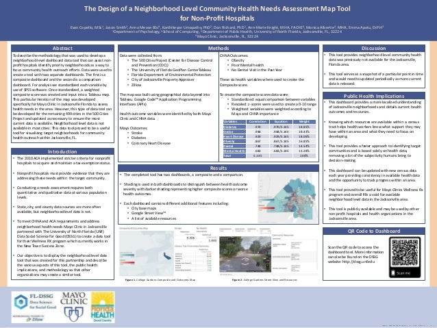 The Design of a Neighborhood Level Community Health Needs Assessment Map Tool for Non-Profit Hospitals Evan Copello, MSc1,...
