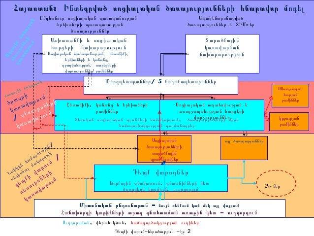 Հայաստան : Ինտեգրված սոցիալական ծառայությունների հնարավոր մոդել                          Ընդհանուր սոցիալական պաշտպանությա...
