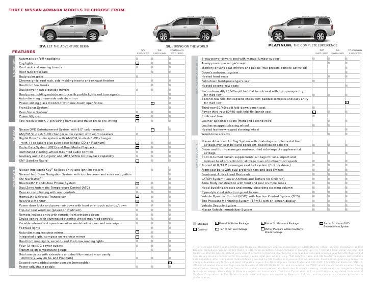 2012 Nissan Armada Brochure