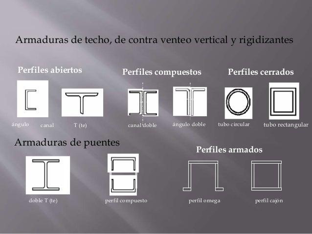 Perfiles abiertos ángulo canal T (te) Perfiles cerrados tubo circular Perfiles compuestos ángulo doblecanal doble Armadura...