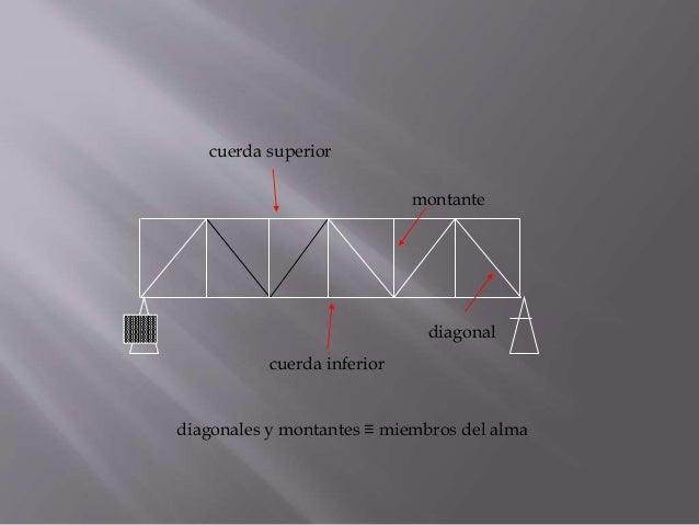 cuerda superior cuerda inferior diagonal montante diagonales y montantes ≡ miembros del alma