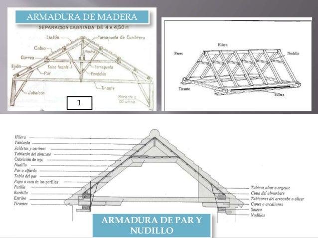 ARMADURA DE MADERA 1 ARMADURA DE PAR Y NUDILLO