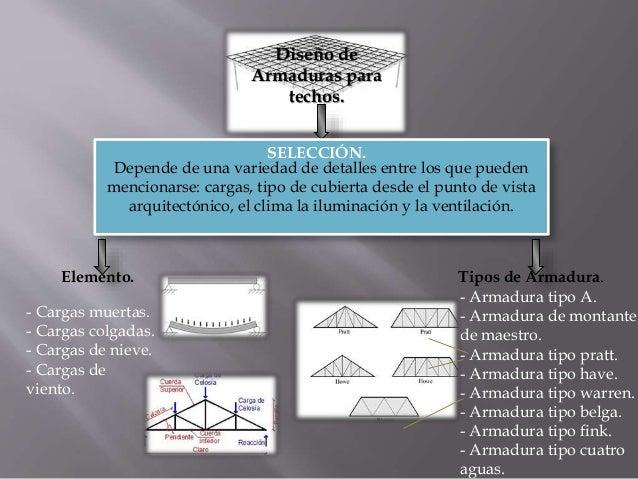 Diseño de Armaduras para techos. Depende de una variedad de detalles entre los que pueden mencionarse: cargas, tipo de cub...