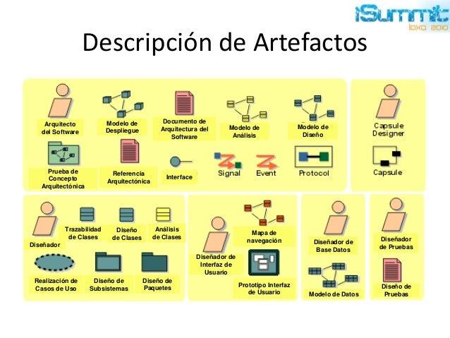 Identificaci n y seguimiento de artefactos en el proceso for Curso arquitectura software