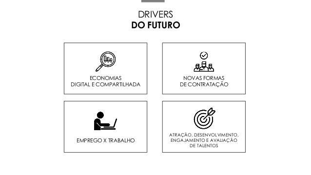 Liderança na era de disrupção digital Slide 3