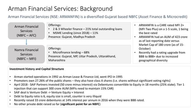 Arman Financial Services (NSE: ARMANFIN) is a diversified Gujarat based NBFC (Asset Finance & Microcredit) Arman Financial...