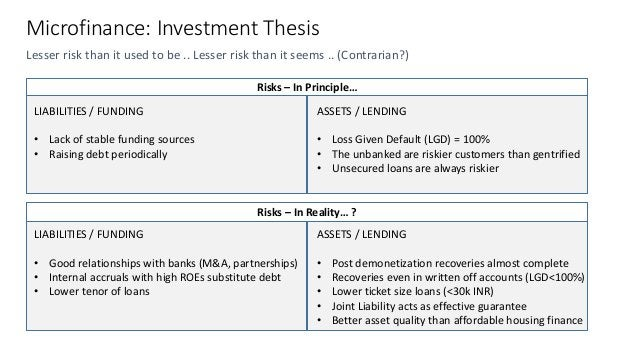 Lesser risk than it used to be .. Lesser risk than it seems .. (Contrarian?) Microfinance: Investment Thesis Risks – In Pr...