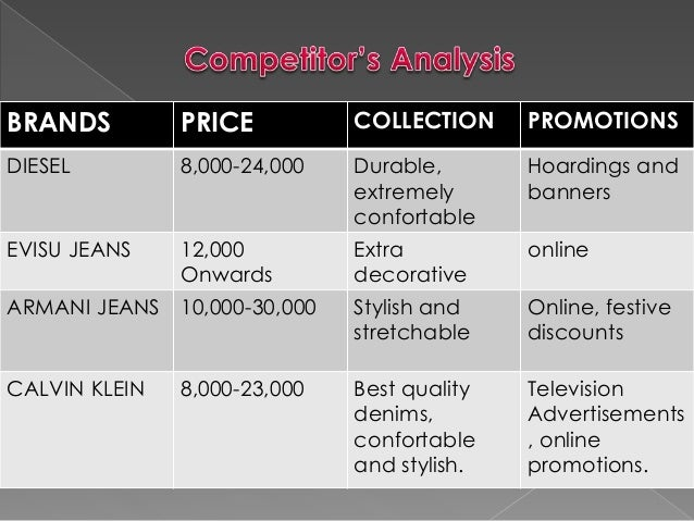 calvin klein jeans swot analysis Analysis which includes an assessment of the product, competitive, and financial aspects of the company 40,000 pairs of calvin klein jeans a week.