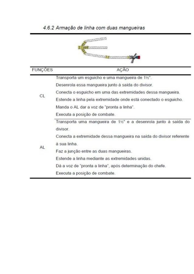 """AL – Transporta uma mangueira de 1½"""" até a boca de expulsão do aparelho divisor (Figura 116a), desenrola-a (Figura 116b) e..."""