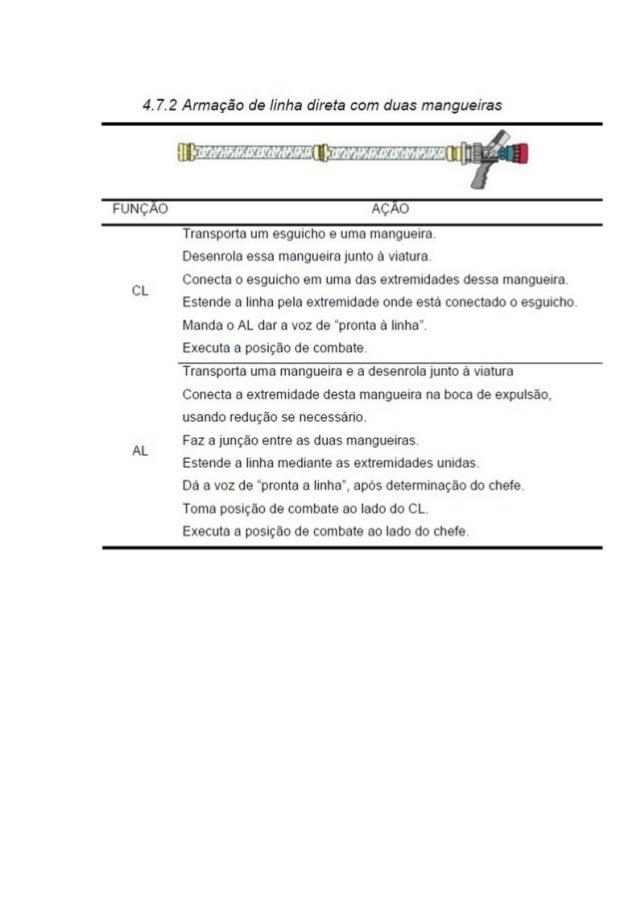 """Figura 121 – Preparação para o desenvolvimento da escada 7) Sob a ordem de """"desenvolver escada"""", o ajudante puxa a corda d..."""
