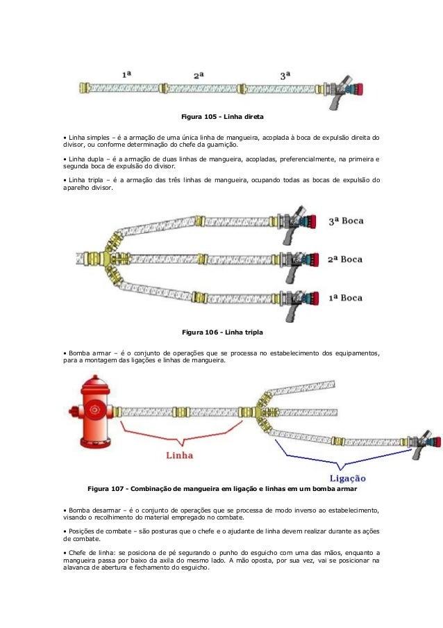 Armação de mangueiras para o combate a incêndio Slide 2