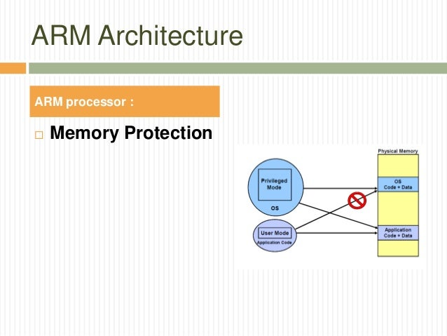 ARM Architecture  Memory Protection ARM Processor ...